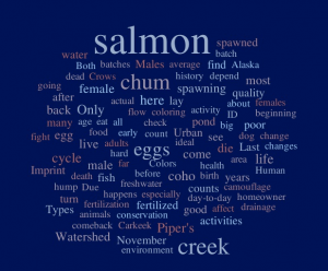 Salmon by any other name